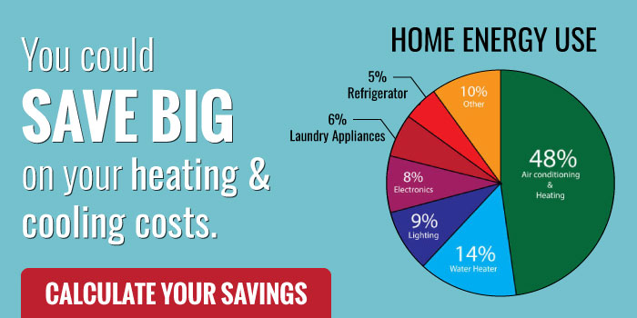 AcuMax-home-energy-use-calculate-savings-downers-grove-chicago